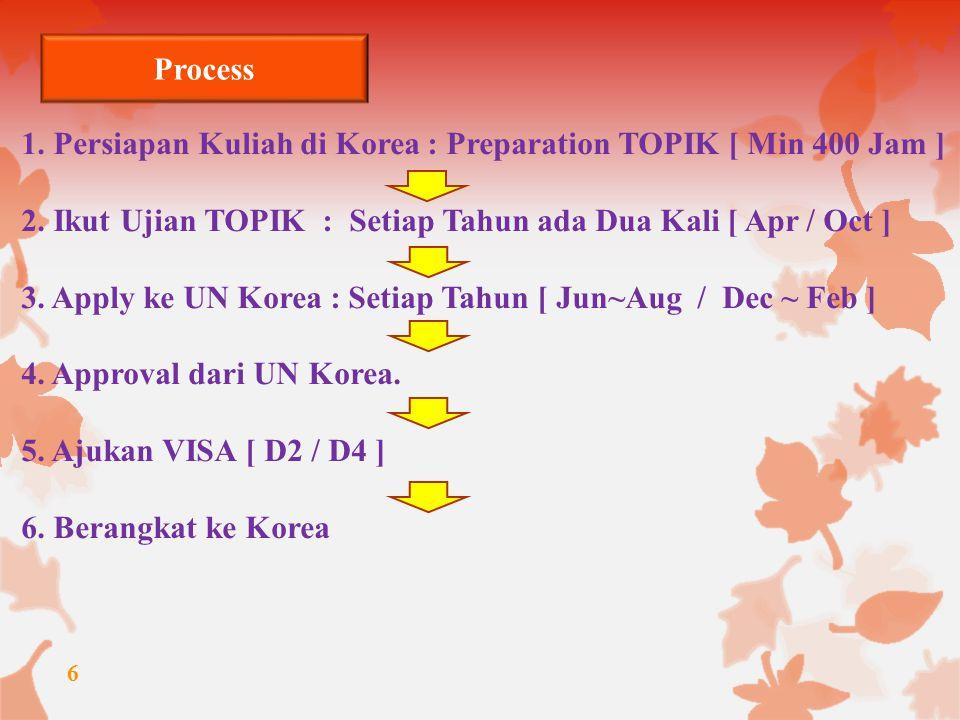 Process 1. Persiapan Kuliah di Korea : Preparation TOPIK [ Min 400 Jam ] 2. Ikut Ujian TOPIK : Setiap Tahun ada Dua Kali [ Apr / Oct ]